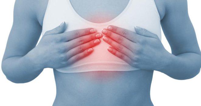 Почему болит в грудине посередине и отдает в спину
