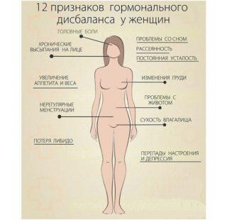 Образования в грудных железах у женщин