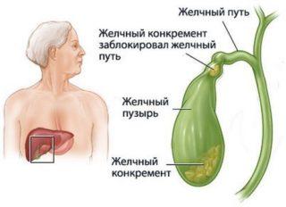 Что находится под грудью в правой стороне