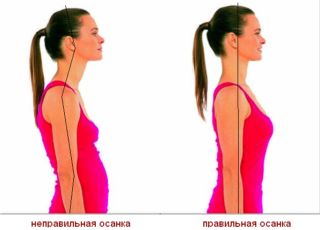 Увеличение грудных желез: плюсы и минусы методов (2019)