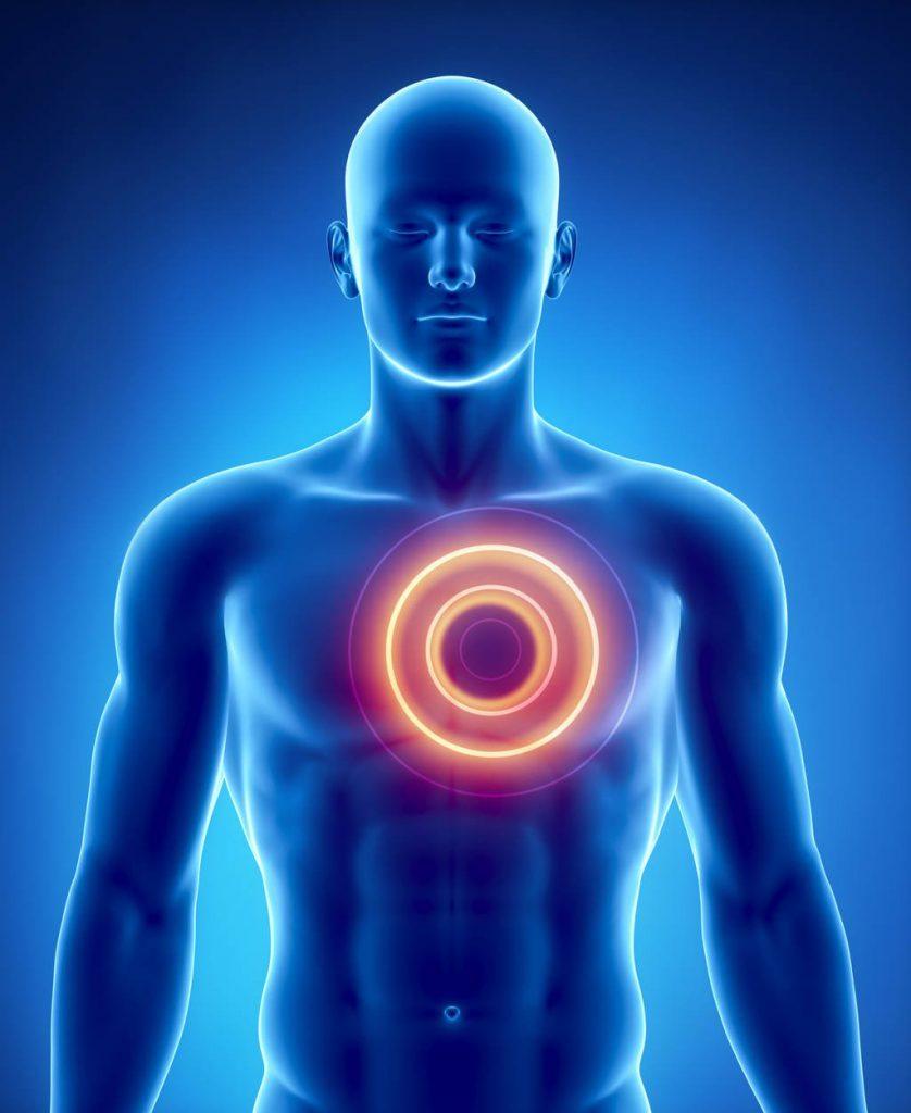 Боль в грудине посередине — какие заболевания характеризует симптом