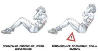 После занятий спортом болит поясница
