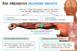 Резкая боль в грудной клетке посередине: острая и пронизывающая