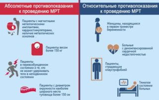 Медицина что такое мрт позвоночника