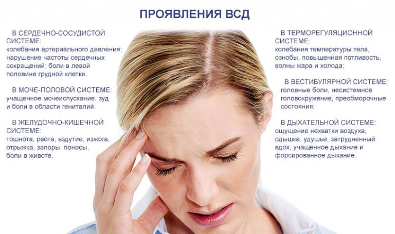 Вегетососудистая дистония простатит простатит mail ru