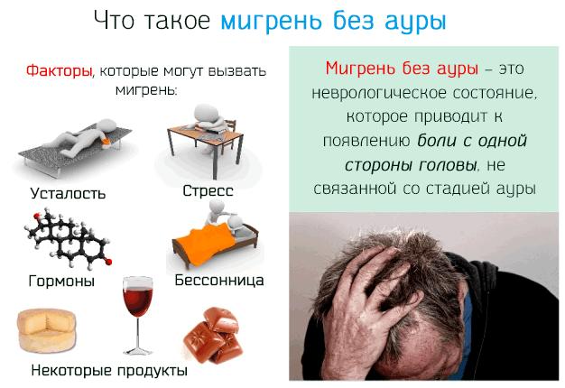 Мигрень - причины, симптомы, диагностика и лечение