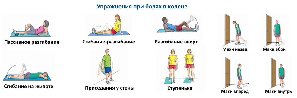 Какие Упражнения При Болях В Коленных Суставах
